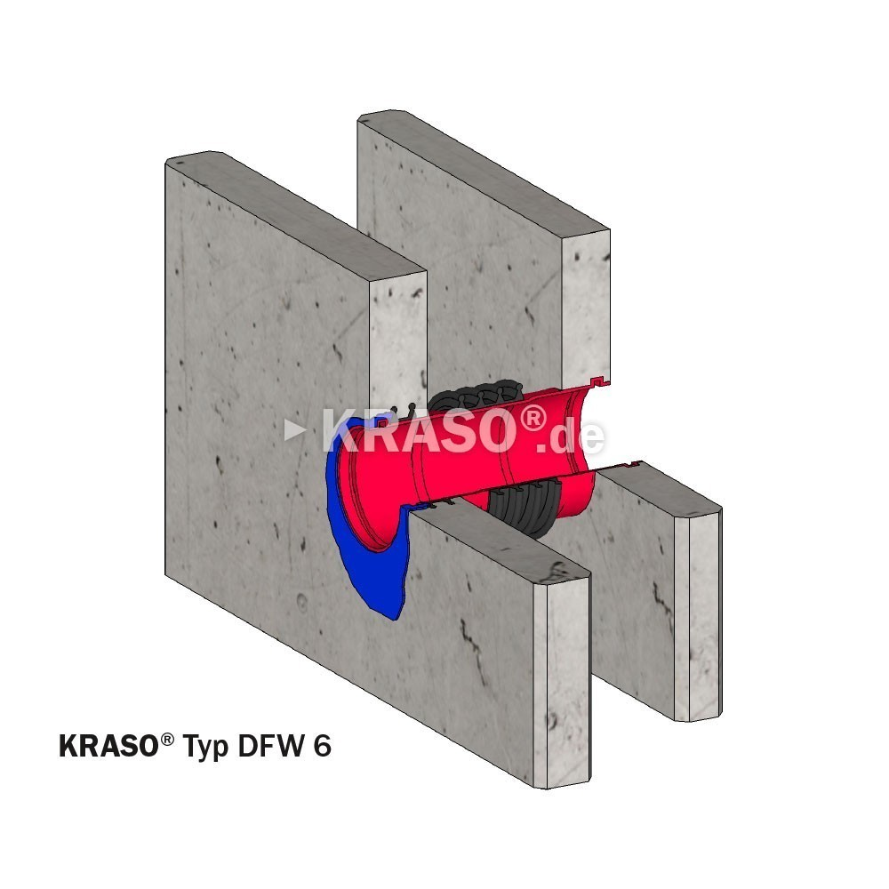 KRASO Wall Penetration Type DFW - triple walls