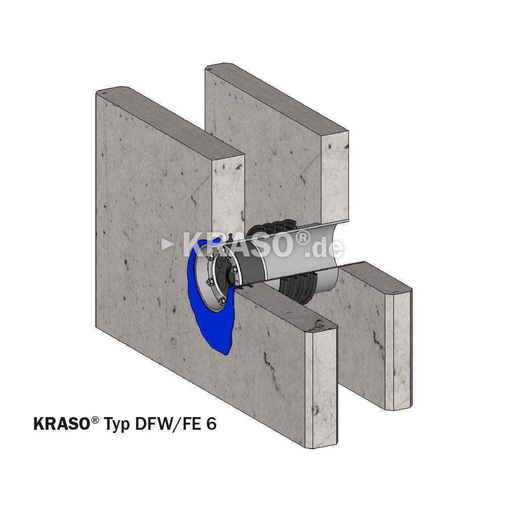 KRASO Casing Type DFW - Triple Wall