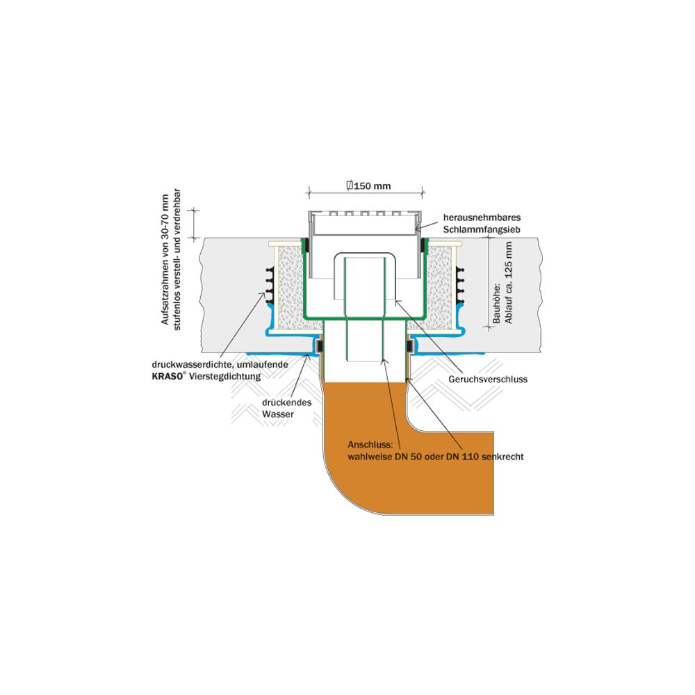KRASO Bodenablauf - wärmegedämmt -