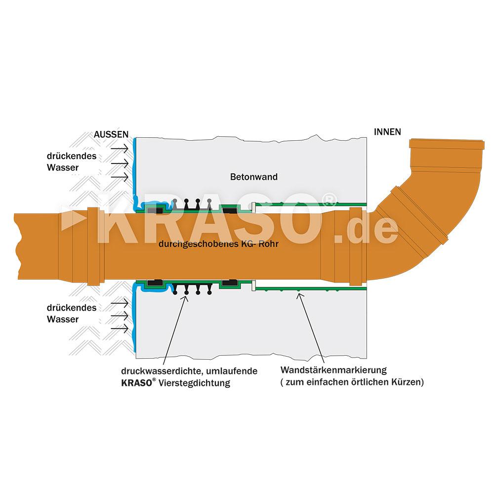 KRASO Wall Penetration Type Universal - KG 2000