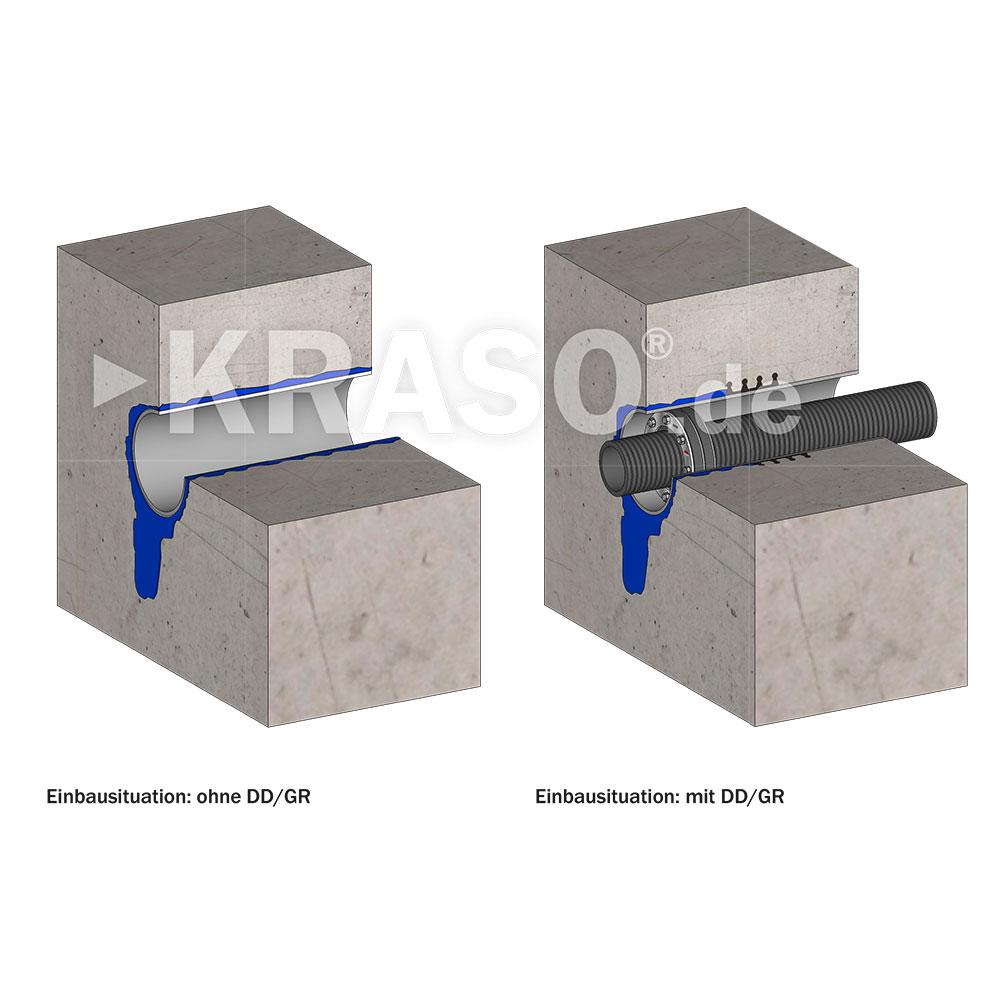 KRASO Sealing Insert Type GR
