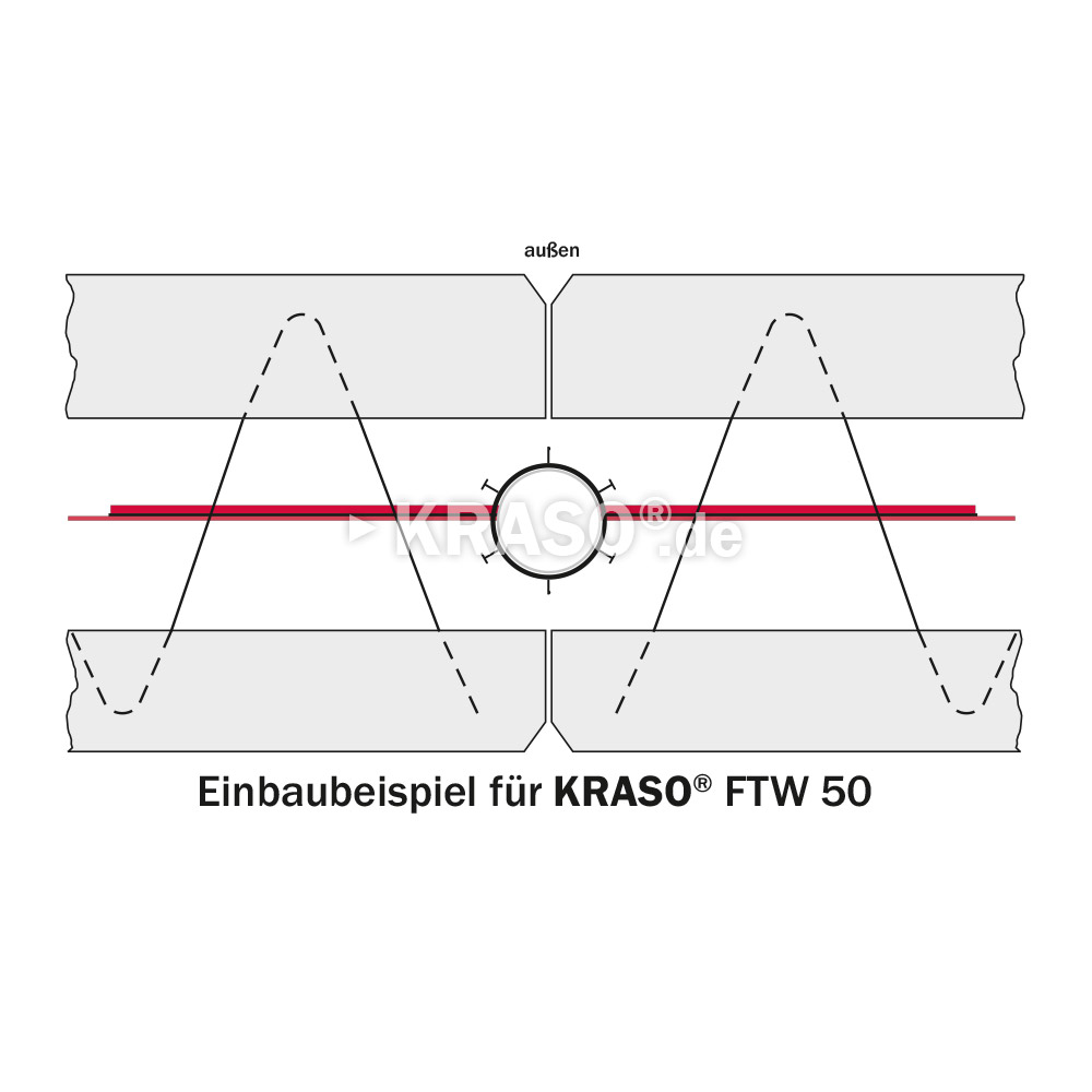 KRASO Desired Crack Elements