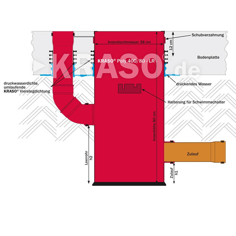 KRASO Pump Sump Poly 400 - LR