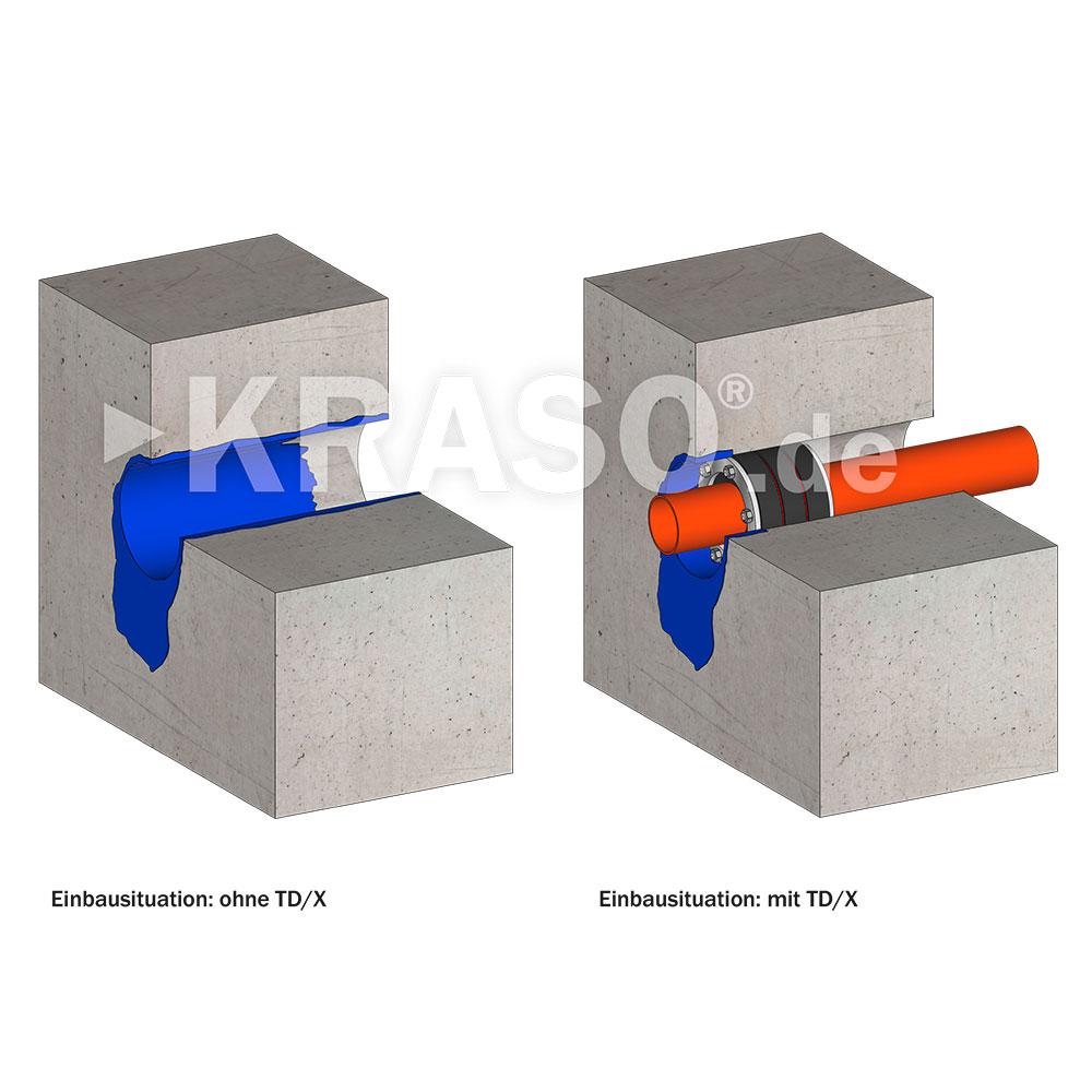 KRASO Sealing Insert Type TD-X